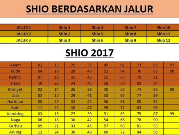 TABEL-SHIO-2017-1
